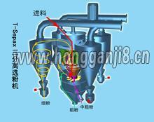 涡流选粉机